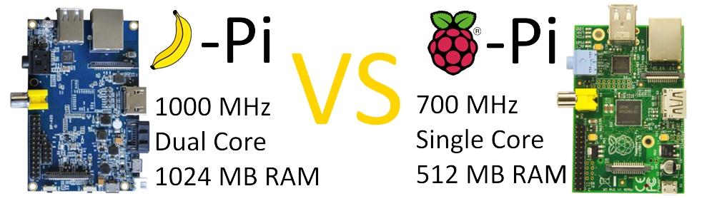 BP-VS-RP.jpg